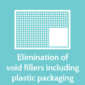 Elimination of void fillers including plastic packaging