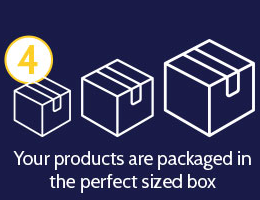 Our products are packed the perfect sized box